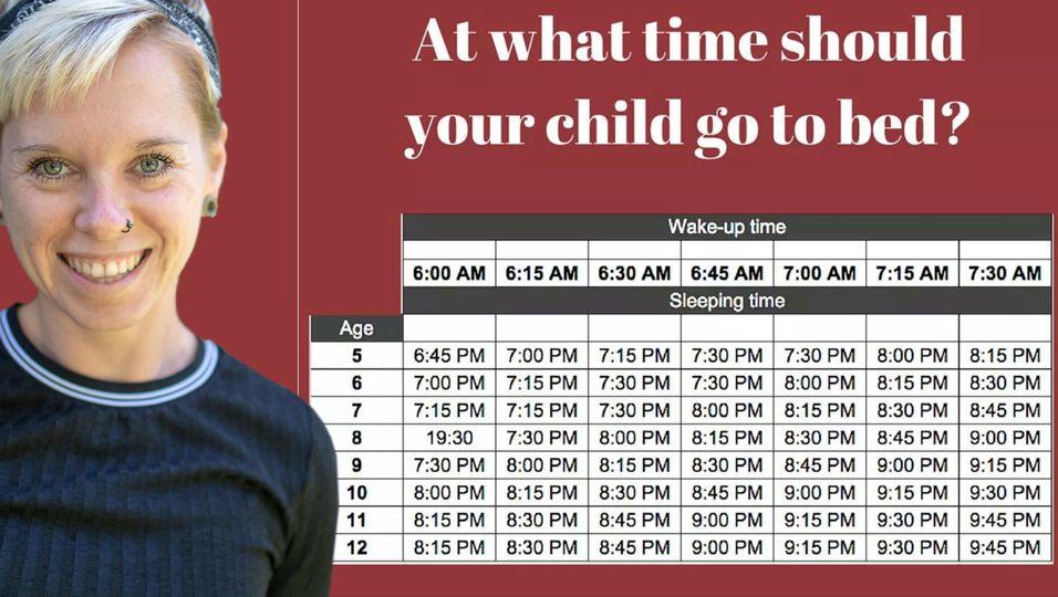 Um welche Uhrzeit sollten Babys, Kleinkinder und Kinder schlafen gehen? Diese Tabelle zeigt's!