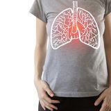Zahlen zu Asthma