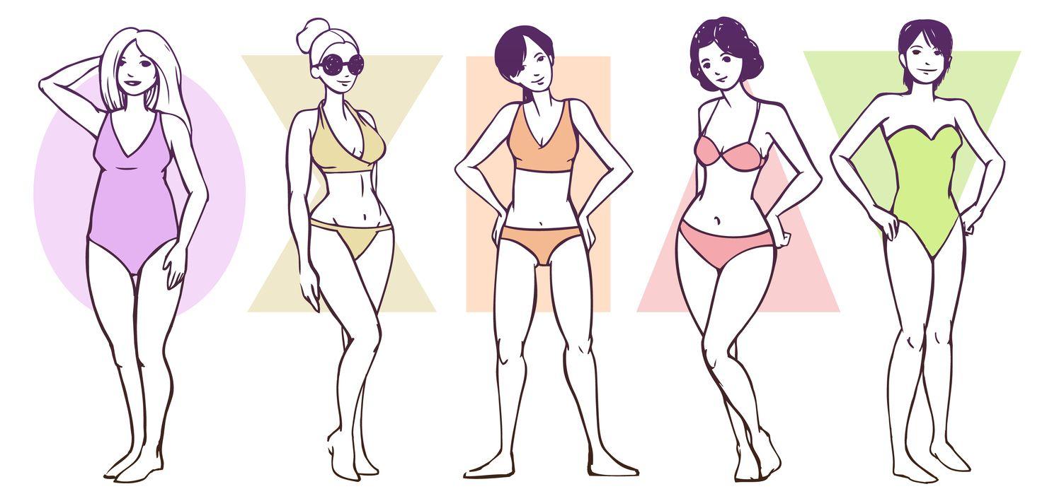 Körperformen