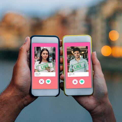 Dating Umfrage